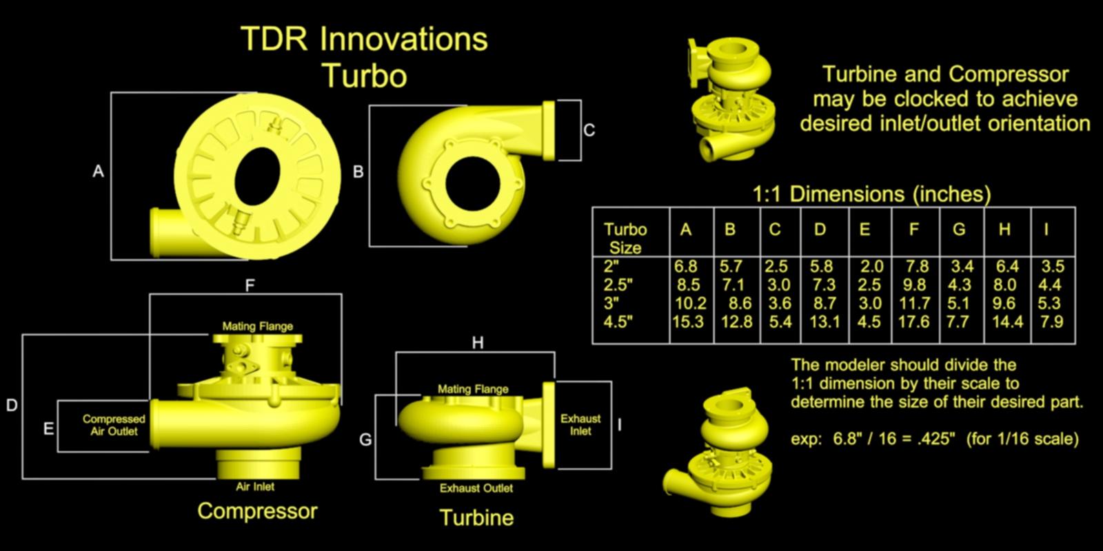 turbo-dimension-picture.jpg